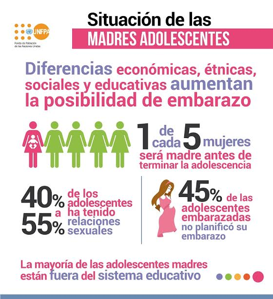 Maternidad en la adolescencia yahoo dating 6